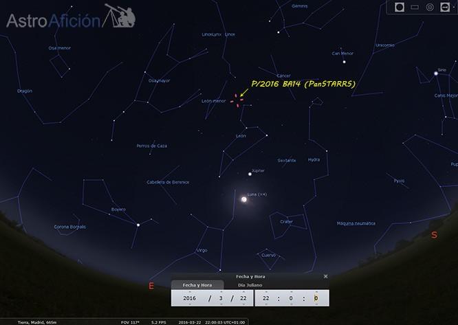 Posición del cometa P/2016 BA14 (PANSTARRS) en el perigeo.