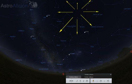 Lluvia de meteoros Bootidas