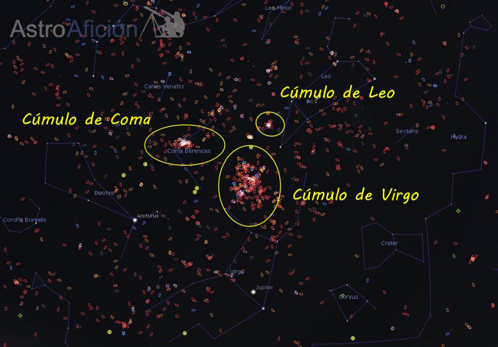 Cúmulos de Coma, Leo y Virgo