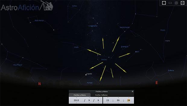 Radiante de la lluvia de meteoros Epsilon Perseidas