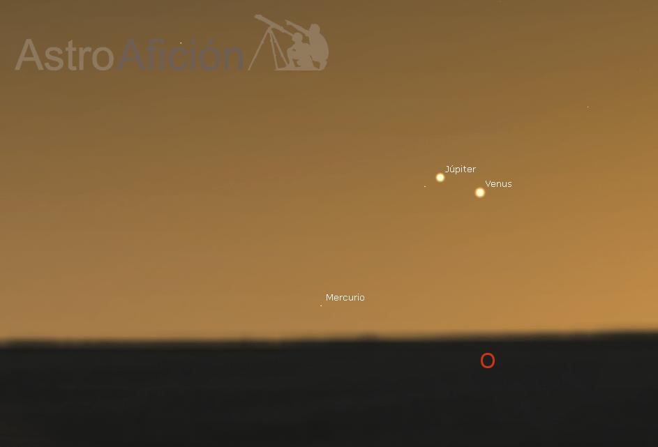 Conjunción Júpiter y Venus