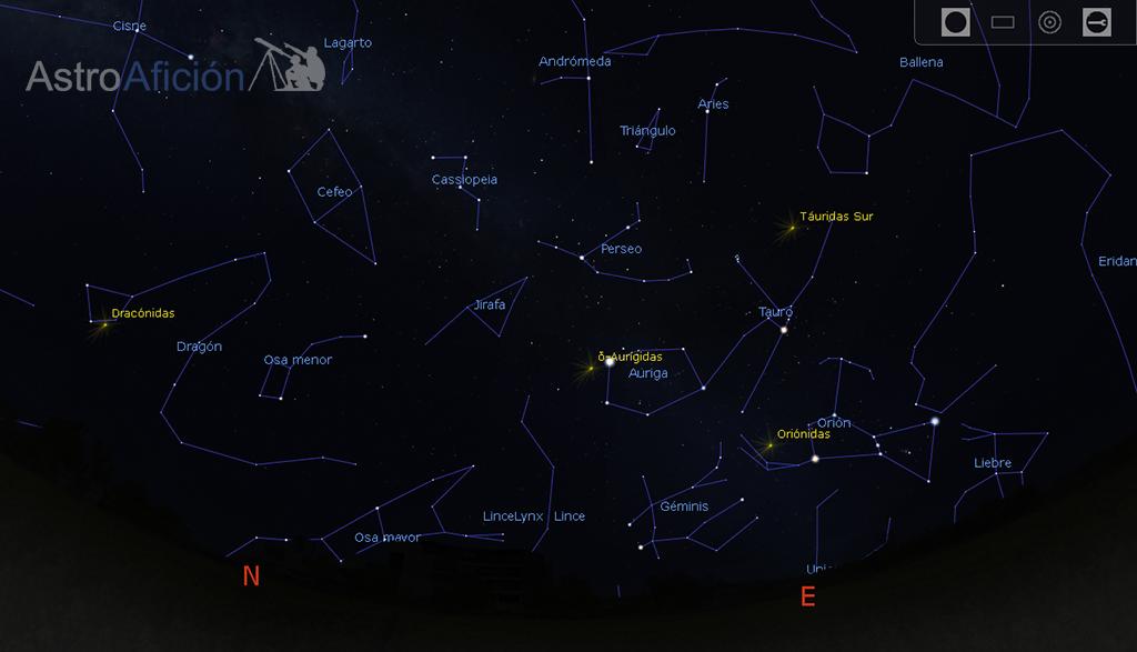 Lluvias de meteoros del mes de octubre