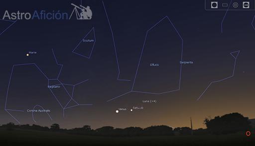 Conjunción Venus-Saturno-Luna