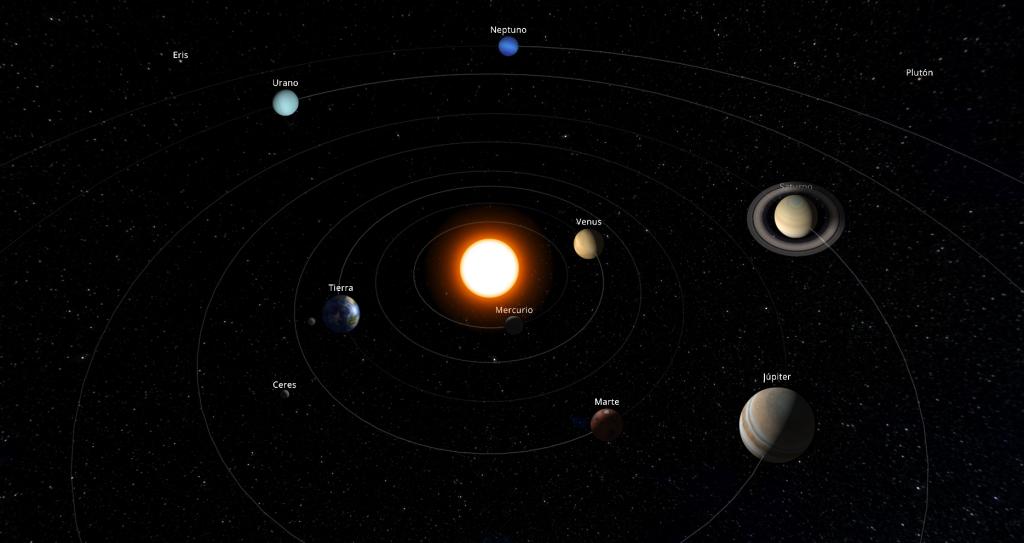 Posición de los planetas del Sistema Solar el 1 de enero de 2018