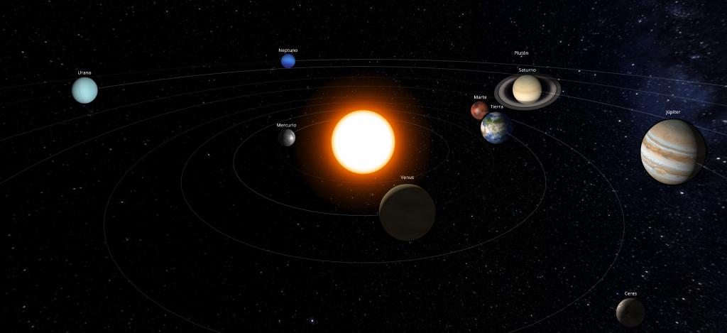Posición de los planetas del Sistema Solar en junio de 2018
