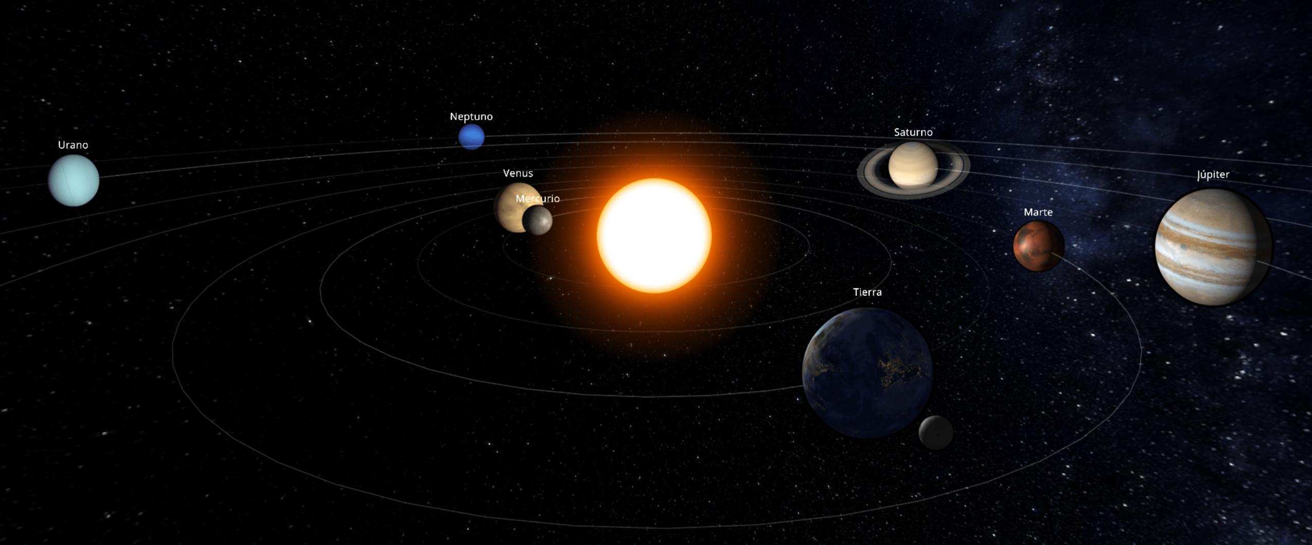 Efemérides astronómicas: Marzo 2018 - AstroAficion
