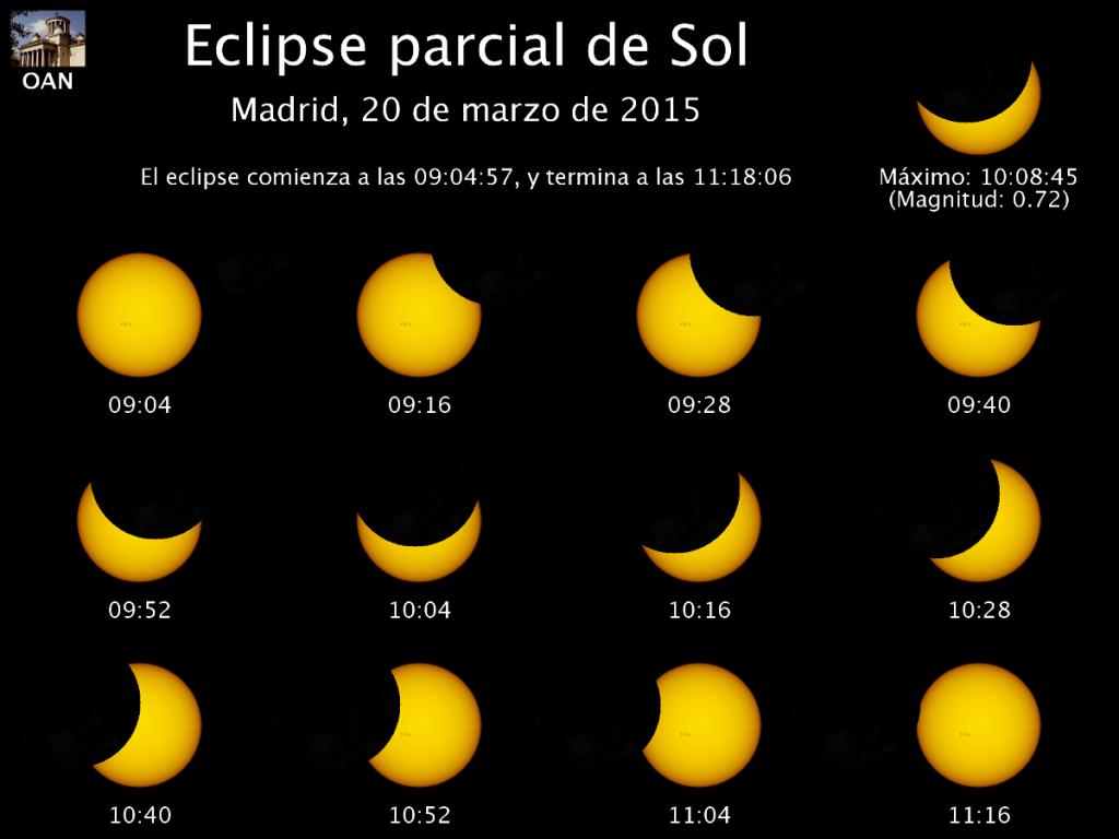solarEclipse_Madrid_2015-03-20