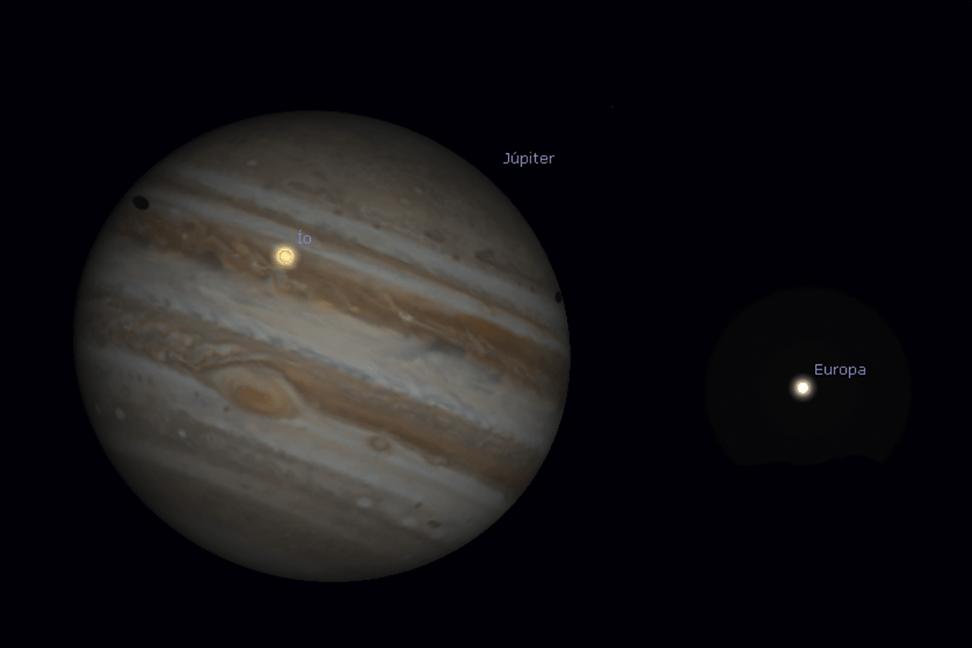 Tránsito de las lunas Europa e Ío sobre Júpiter y sus sombras
