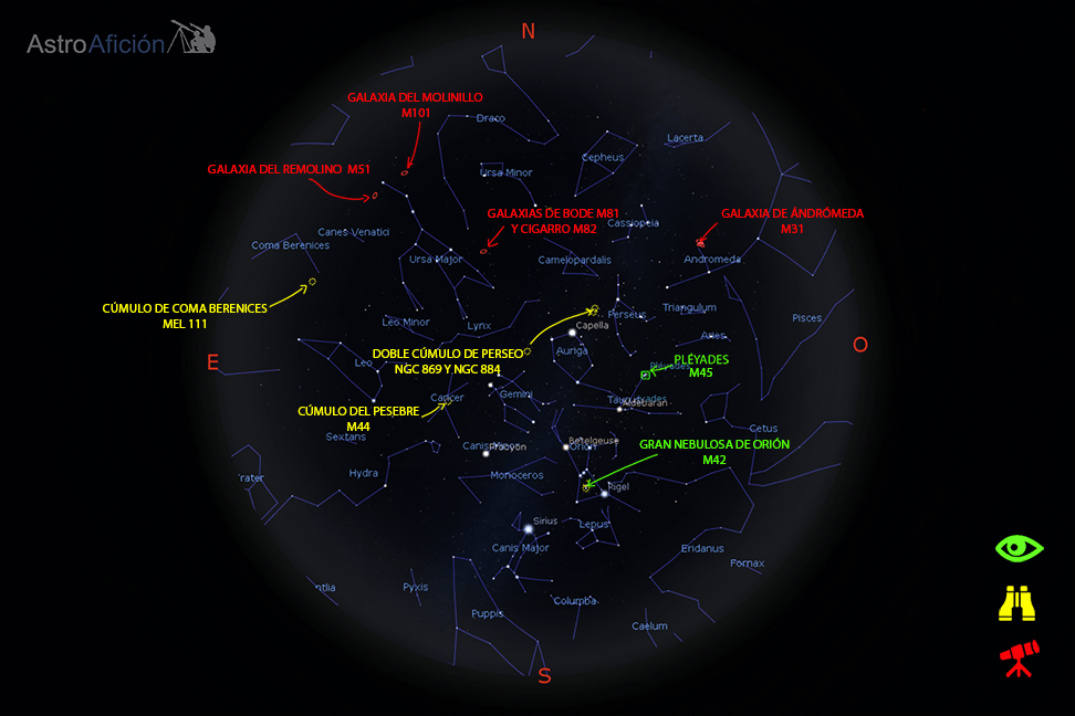 Efemérides astronómicas: Marzo 2018