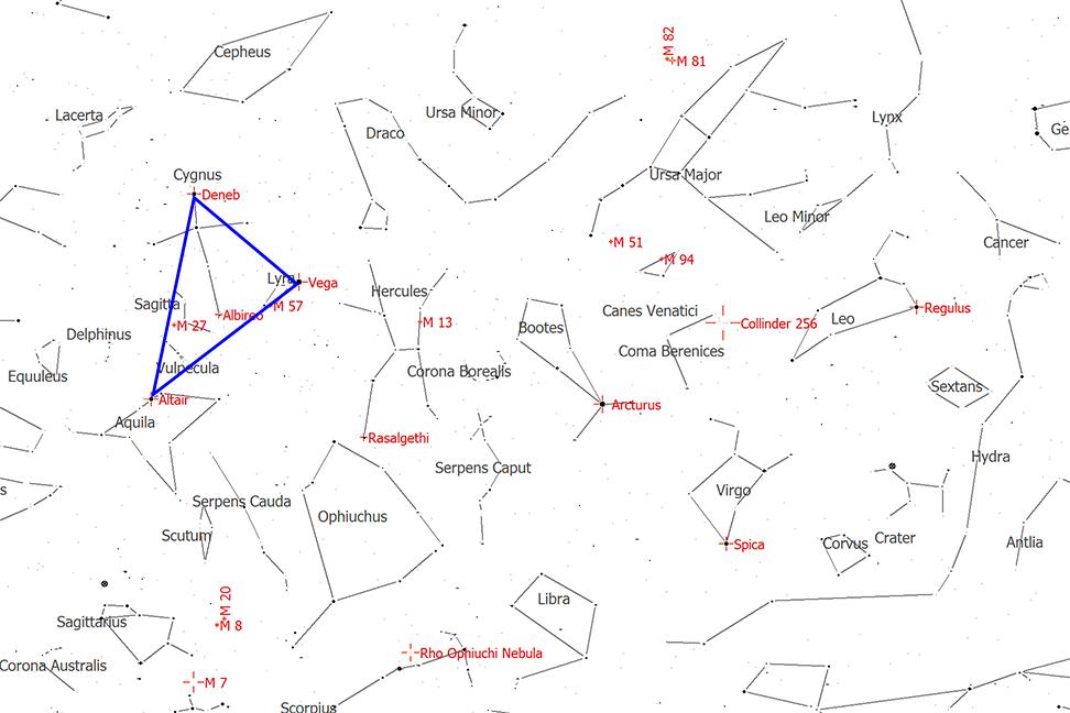 Asterismo del triángulo de verano y cielo del mes de junio