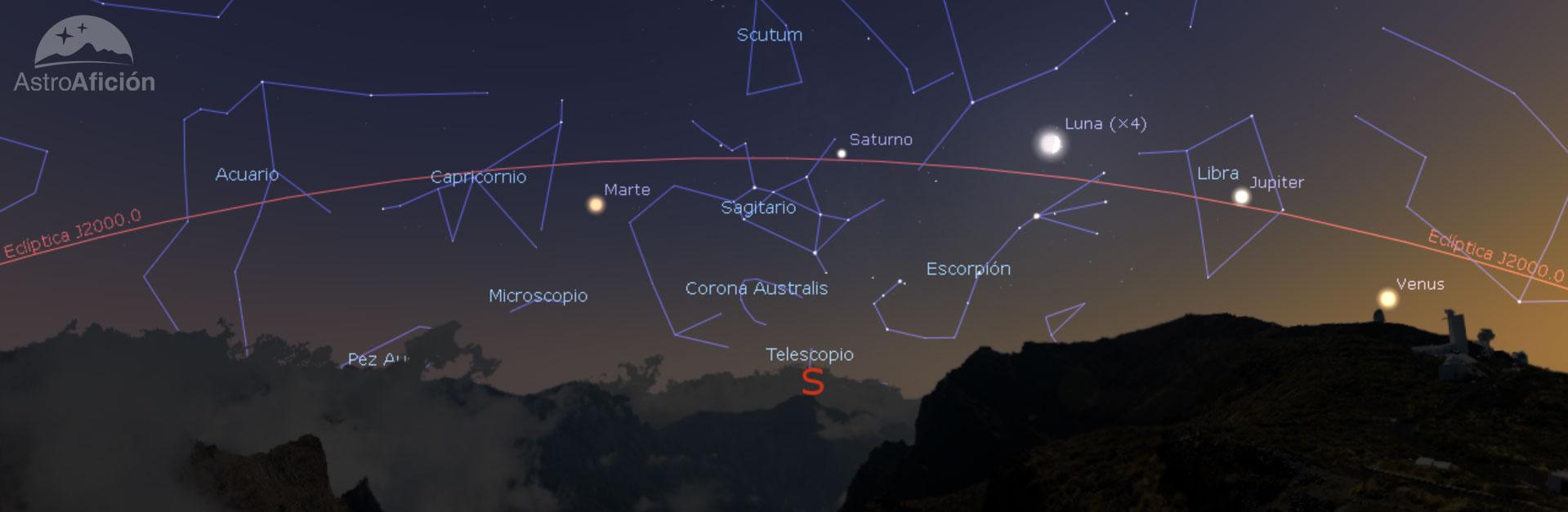 (c) astroafición