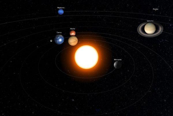 Sistema Solar en octubre de 2018