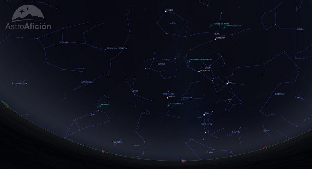 Lluvias de meteoros en noviembre de 2018