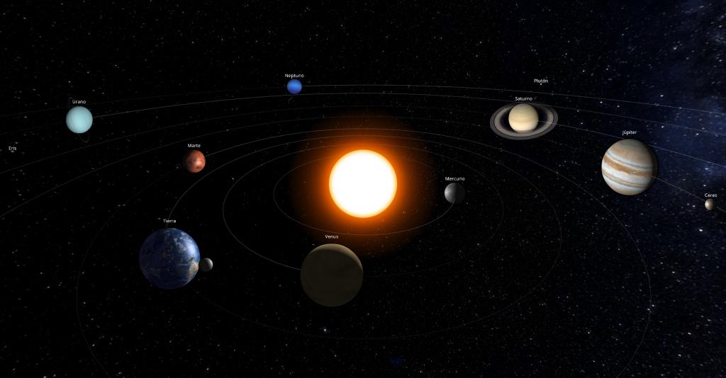 Sistema solar en enero de 2019
