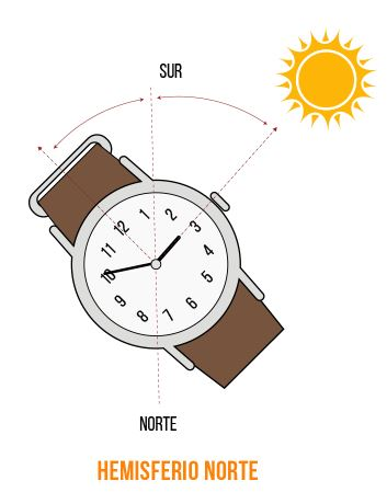 encontrar-el-norte-reloj