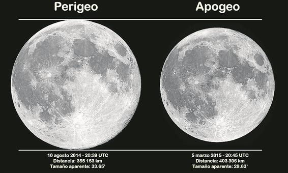 luna-perigeo-apogeo-superluna