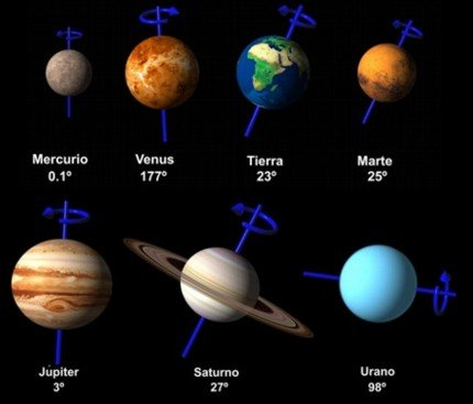 inclinacion_eje_rotacion-planetas
