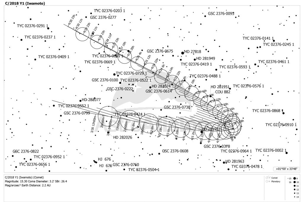 Detalle Cometa  C/2018 Y1 (Iwamoto) abril de 2019