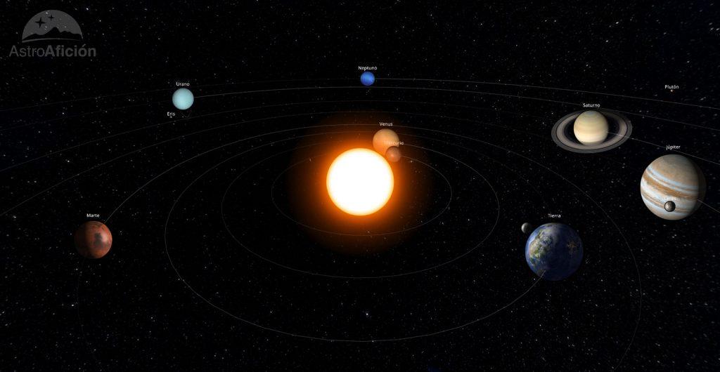 Simulación del Sistema Solar en mayo de 2019.