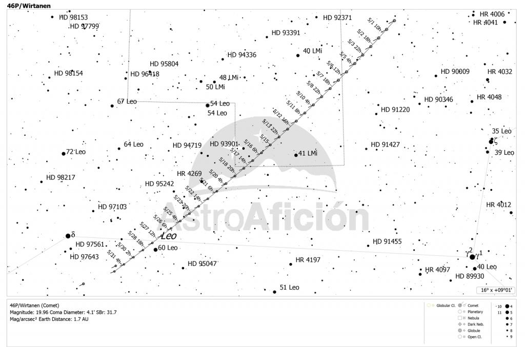 Localización del cometa 46P/WIRTANEN en mayo de 2019