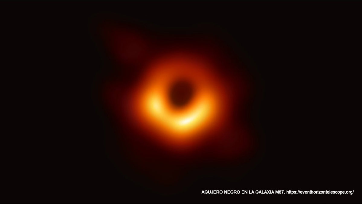 Efemérides astronómicas: Mayo de 2019