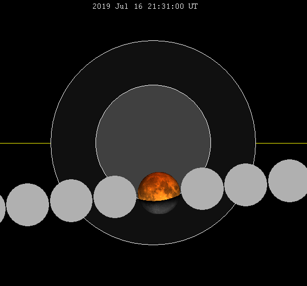 Lunar_eclipse_2019-Jul-16