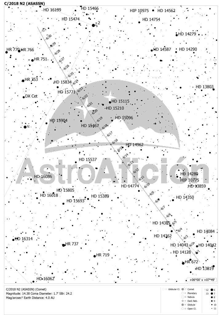 Carta localización Cometa C/2018 N2 (ASASSN)