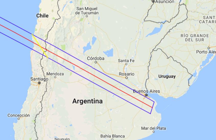 eclipse-sol-argentina