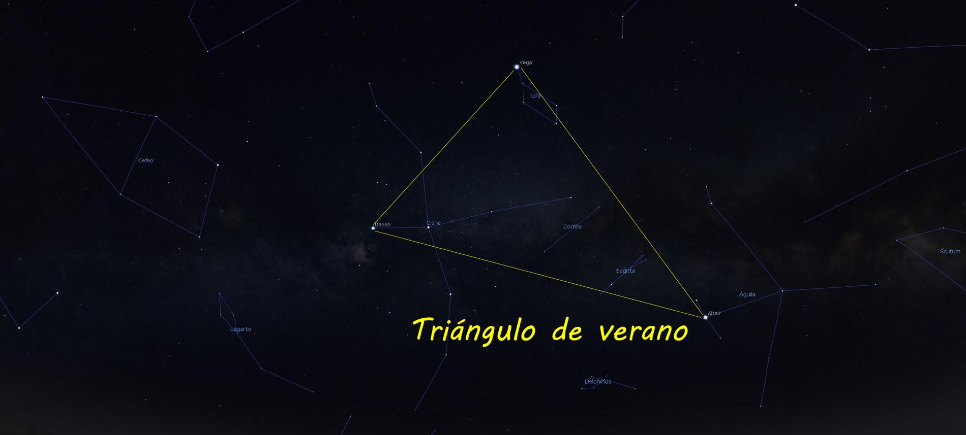 Efemérides astronómicas: Junio 2019