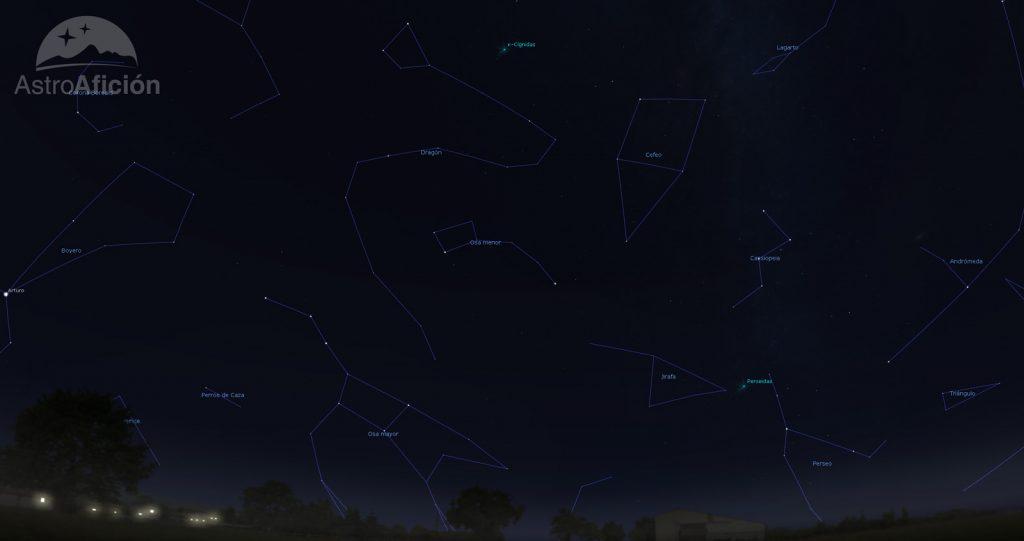 Lluvias de meteoros en julio de 2020
