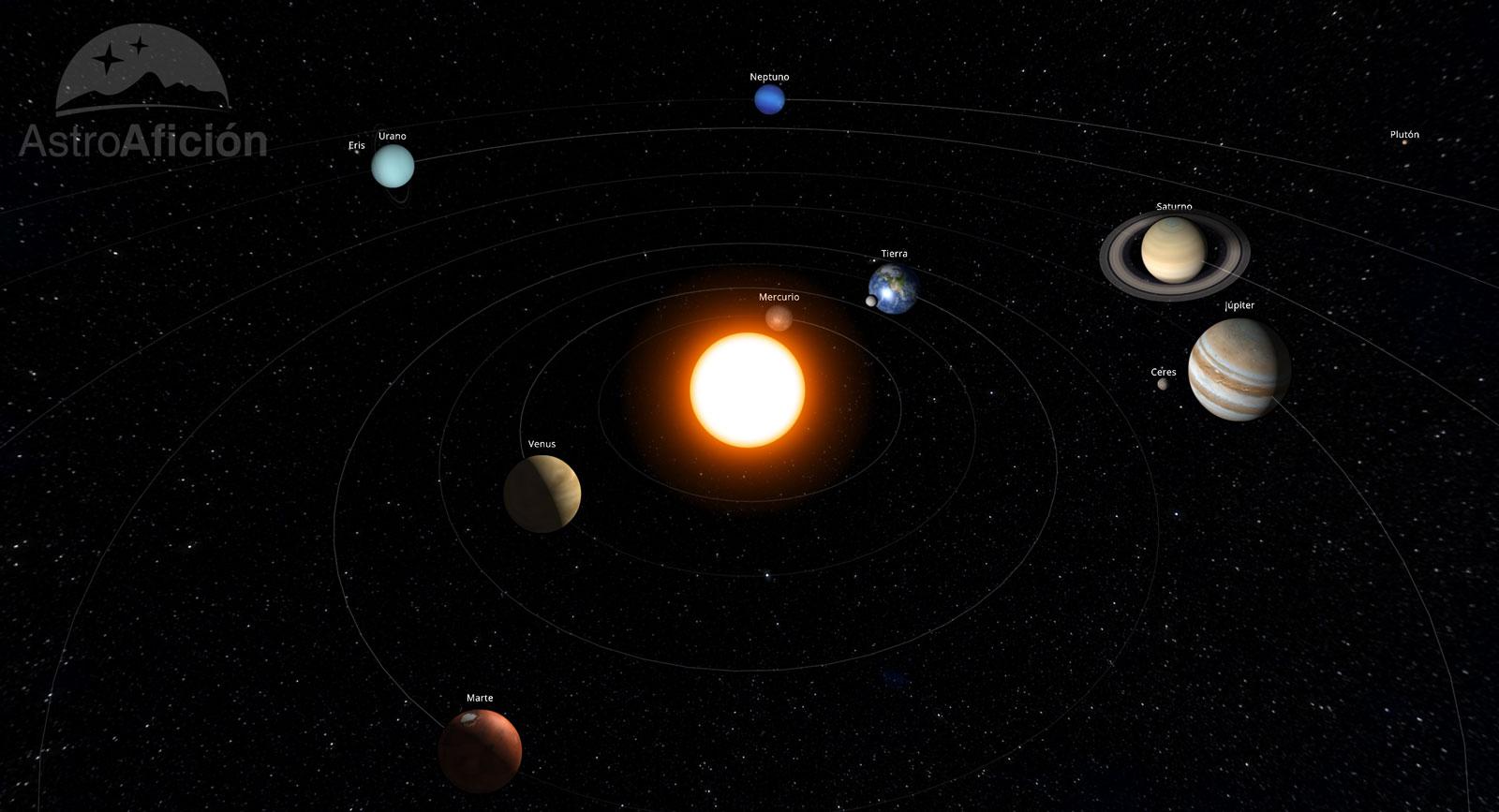 Efemérides astronómicas: Agosto de 2019 - AstroAficion
