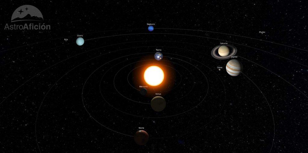 Recreación del Sistema Solar en septiembre de 2019