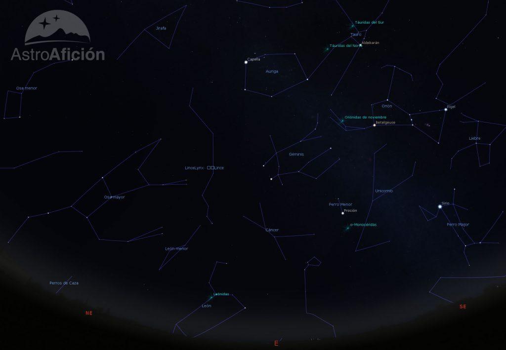 Radiantes de las principales lluvias de meteoros de noviembre