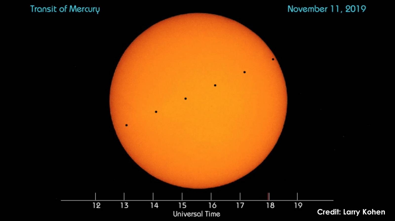 Efemérides astronómicas: Noviembre de 2019