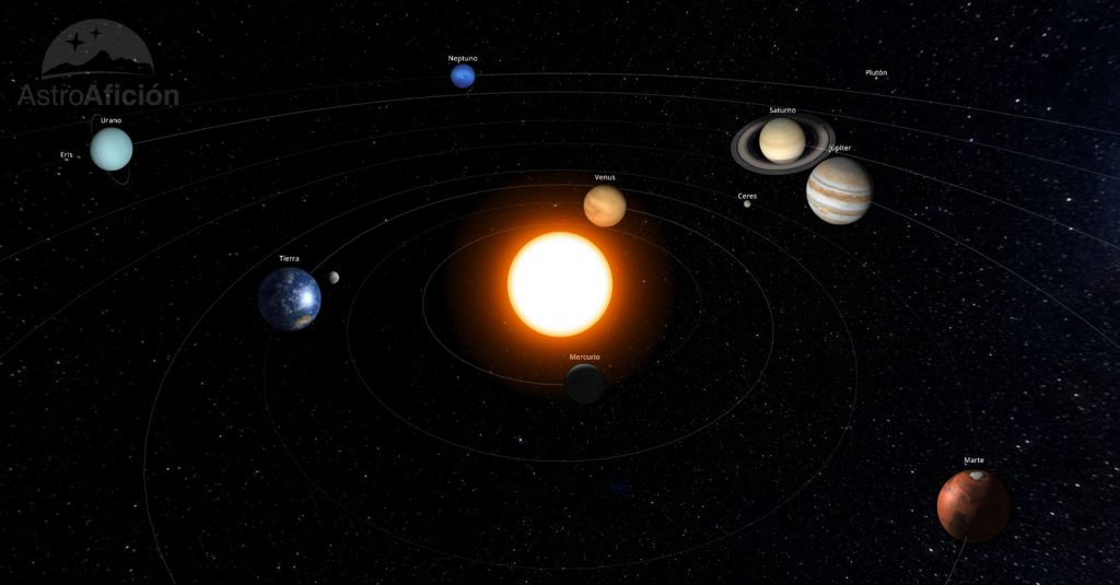 Efemérides astronómicas: diciembre de 2109 - AstroAficion