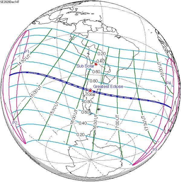 eclipse-solar-2020