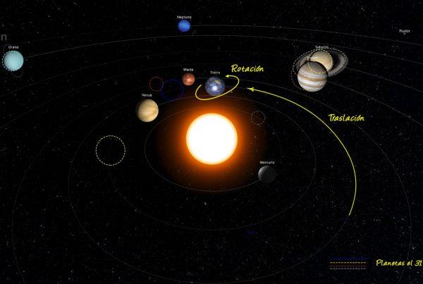 Recreación del Sistema Solar en septiembre de 2020