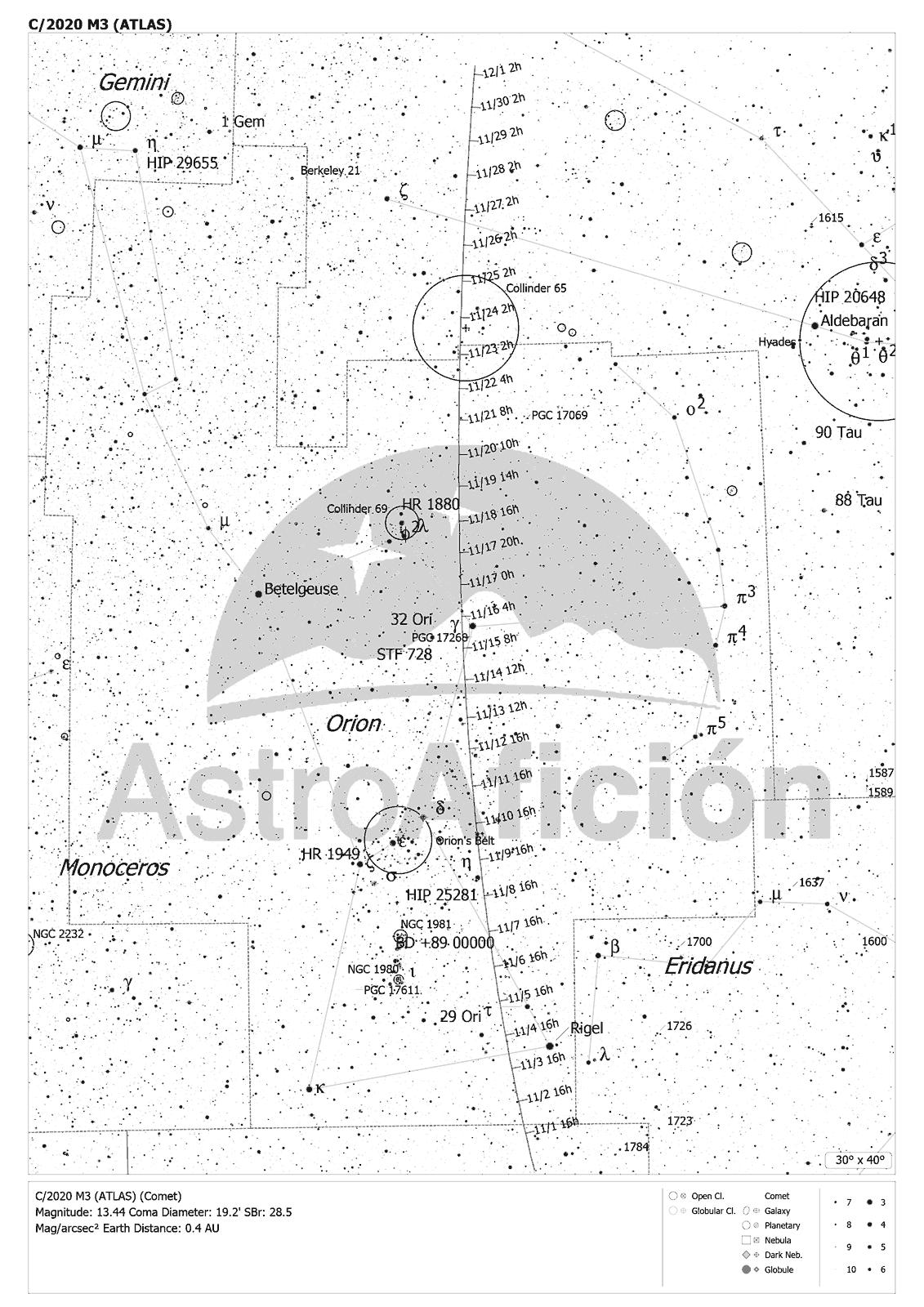 Localización del Cometa C/2020 M3 (ATLAS) en noviembre de 2020