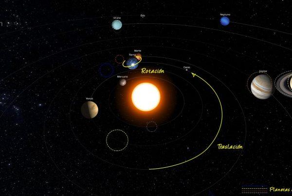 Planetas del Sistema Solar en noviembre de 2020