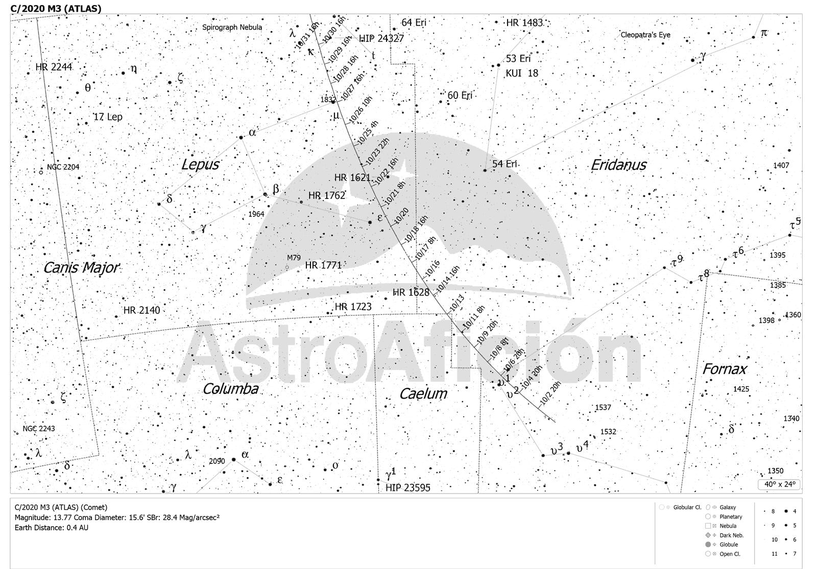 Carta de localización del cometa C/2020 M3 (ATLAS) en octubre de 2020