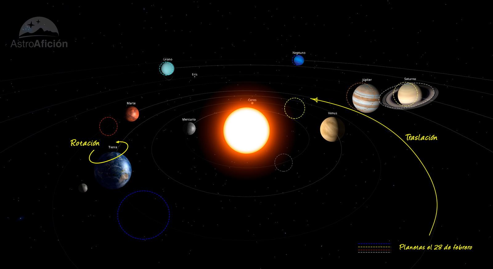 Efemérides astronómicas de febrero de 2021