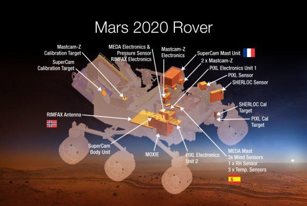 Experimentos del rover Perseverance de la NASA. Crédito: NASA/JPL-Caltech