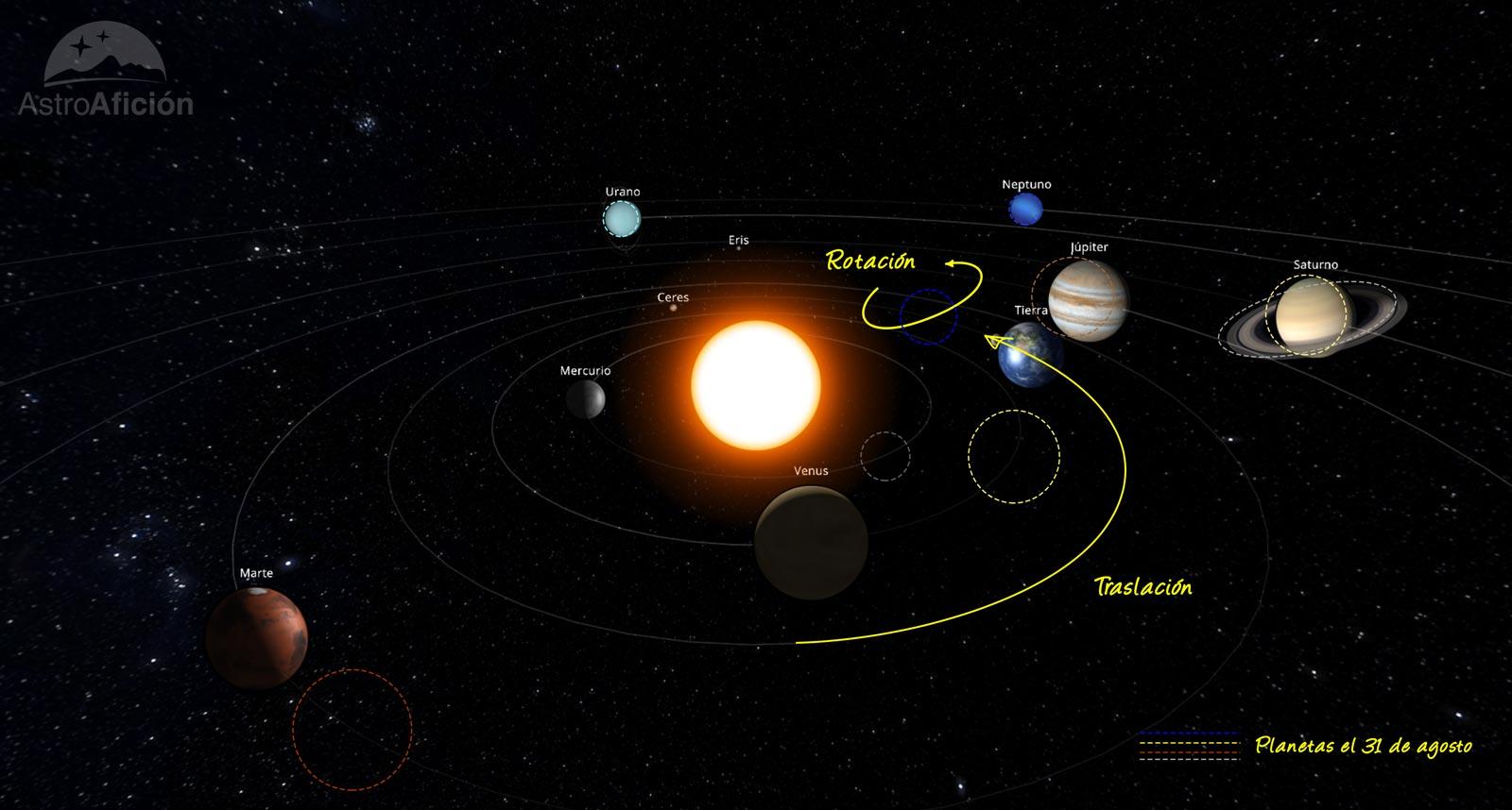 Efemérides astronómicas de agosto de 2021