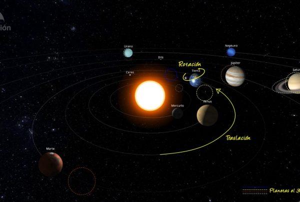 Evolución del Sistema Solar en septiembre de 2021