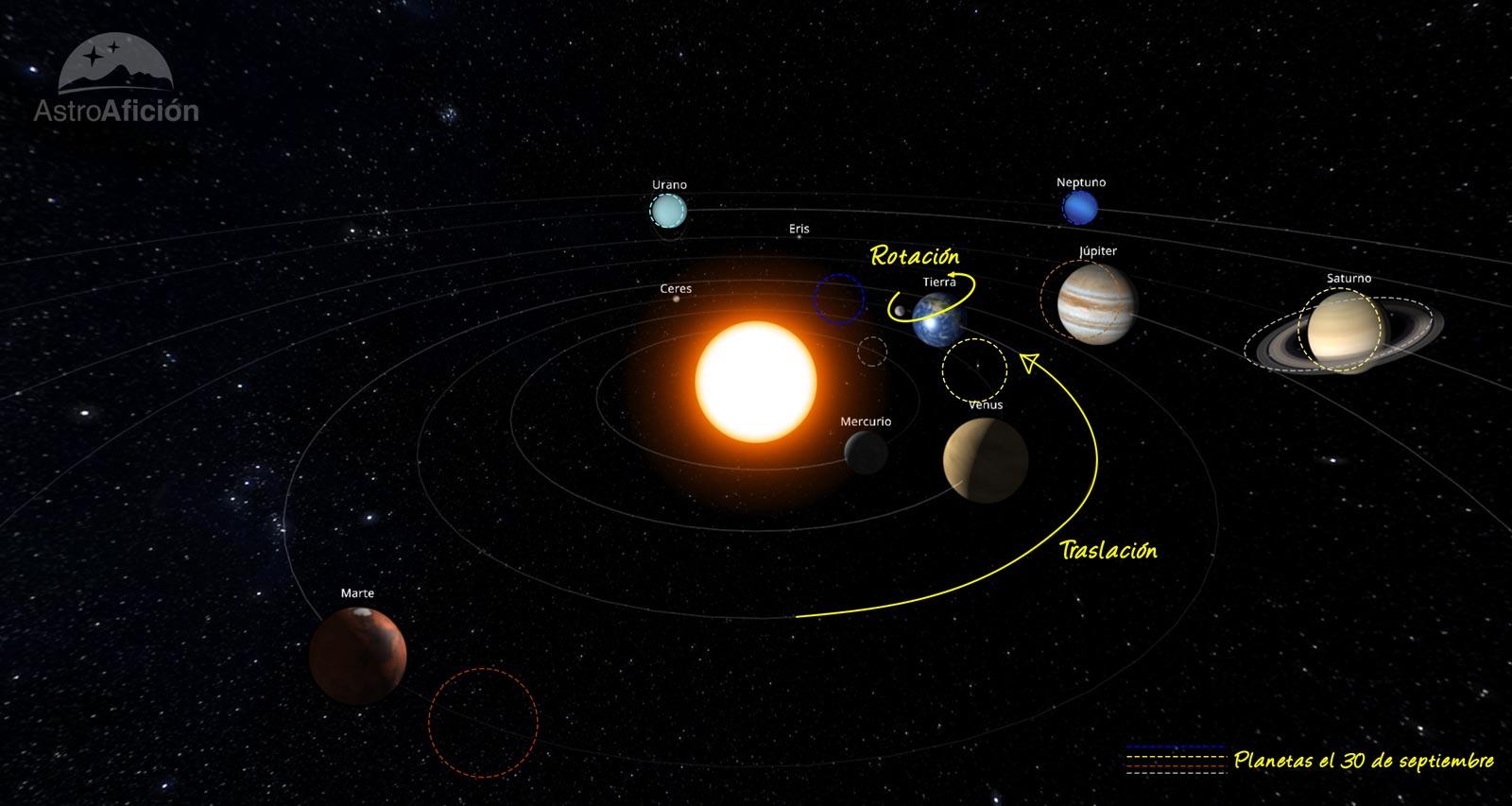 Efemérides astronómicas de septiembre de 2021