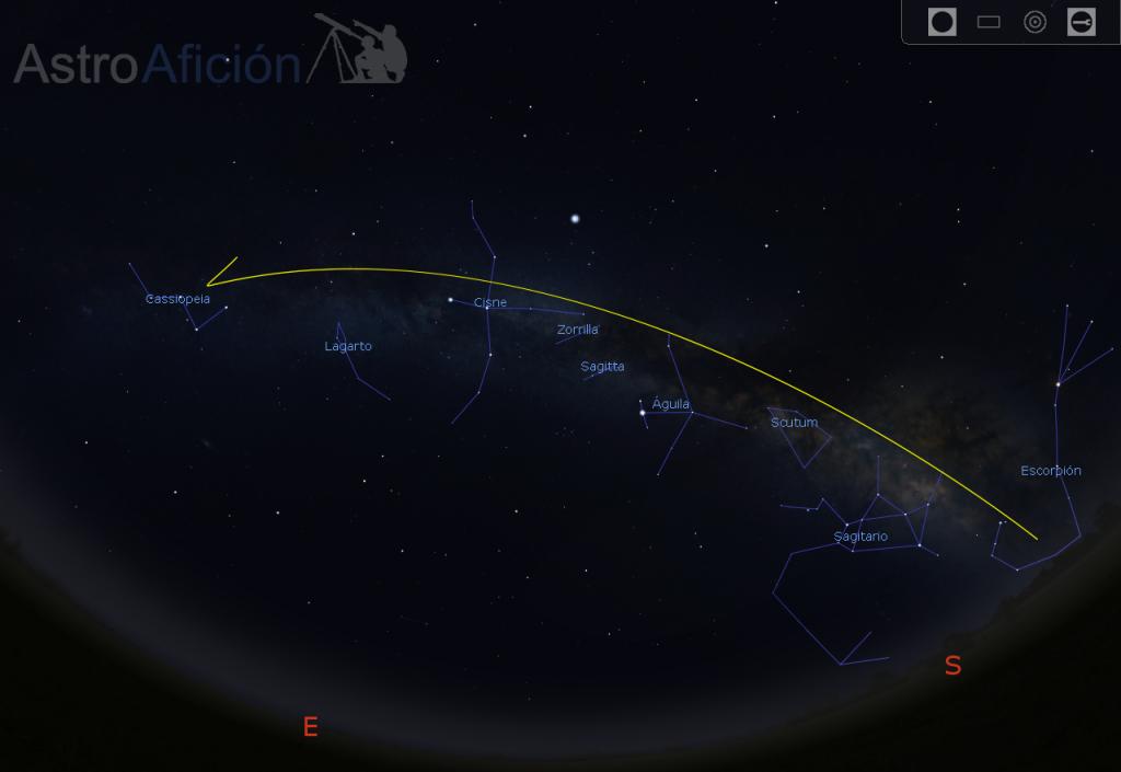 Constelaciones de la Vía Láctea en el Hemisferio Norte